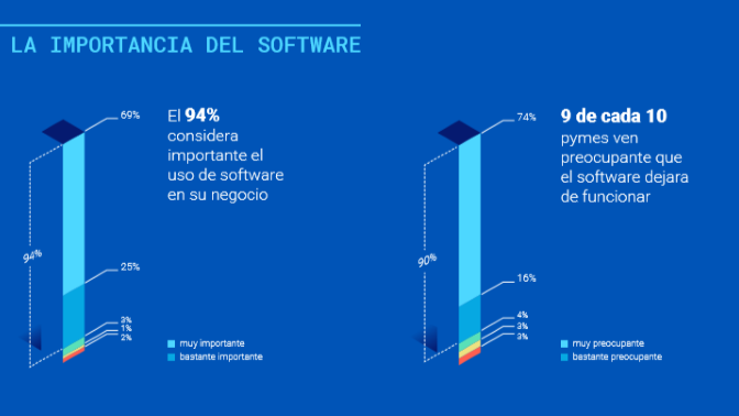 software pymes - 2019